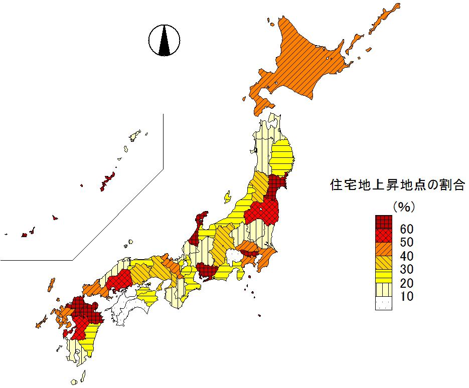 住宅地上昇地点の割合